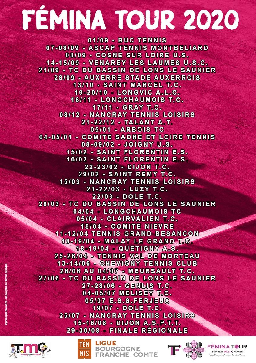 Femina Tour 2020